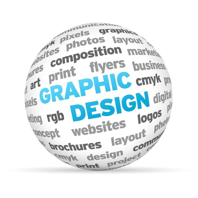 Graphic Design Prices